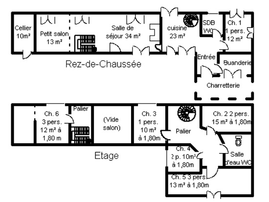 plan-gite-moulin-isle